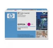 Заправка картриджа HP Q5953A для Color LaserJet 4700